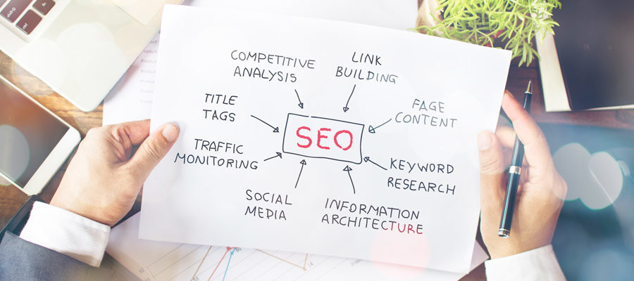 How Does SEO Can Help Your Business Grow And Expand?